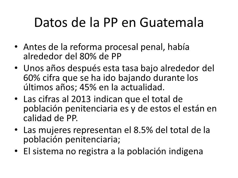 Datos de la PP en Guatemala Antes de la reforma procesal penal, había alrededor del 80% de PP Unos años después esta tasa bajo alrededor del 60% cifra que se ha ido bajando durante los últimos años; 45% en la actualidad.
