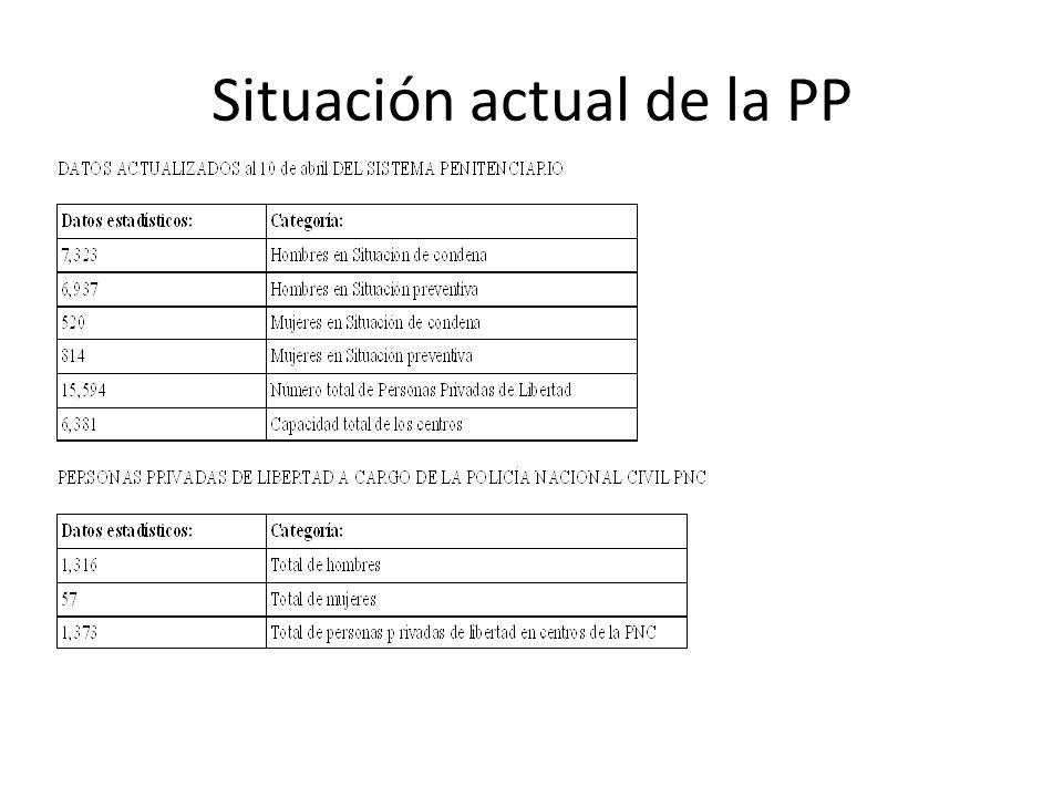 Situación actual de la PP