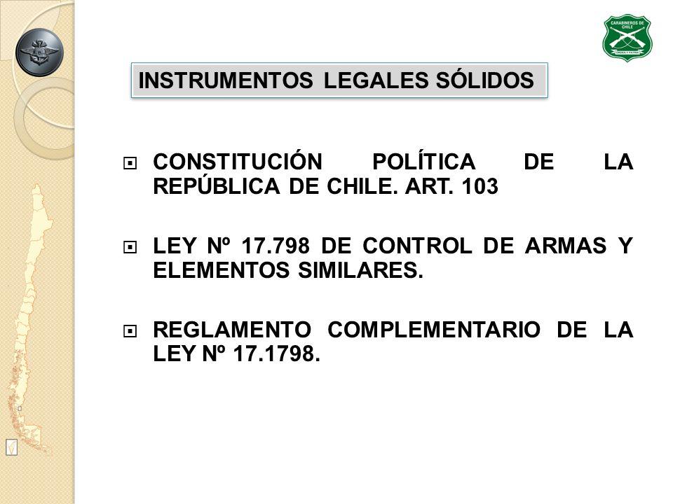 CONSTITUCIÓN POLÍTICA DE LA REPÚBLICA DE CHILE.ART.