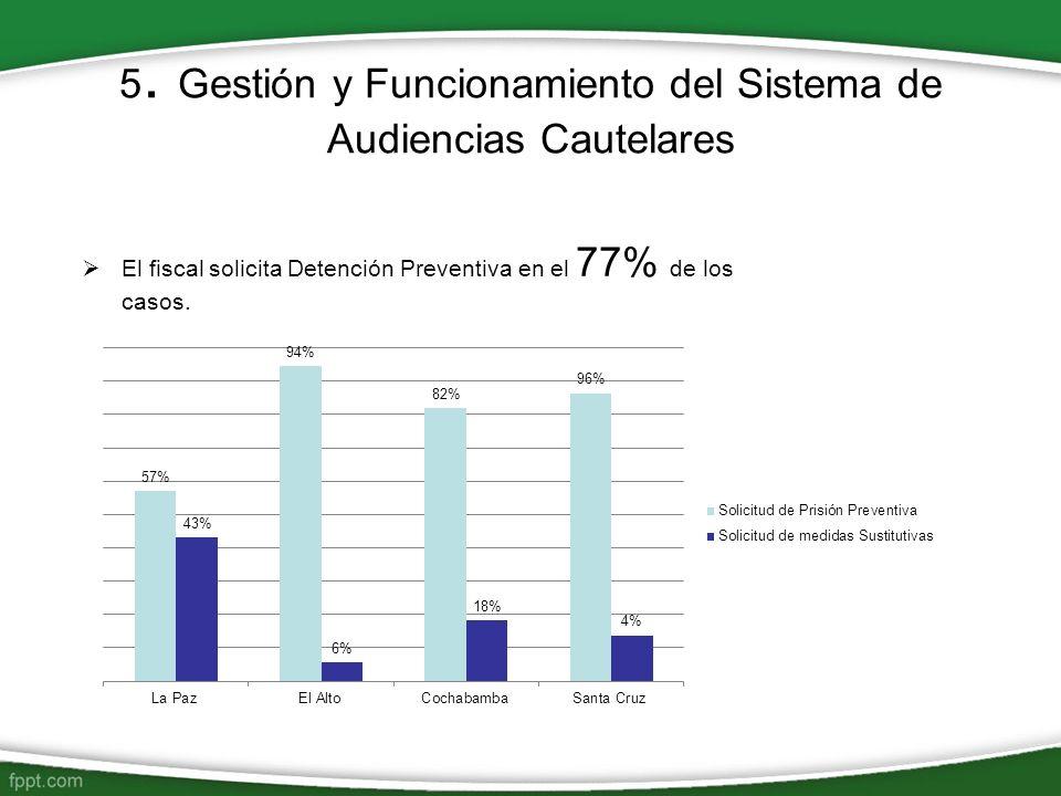 5. Gestión y Funcionamiento del Sistema de Audiencias Cautelares El fiscal solicita Detención Preventiva en el 77% de los casos.