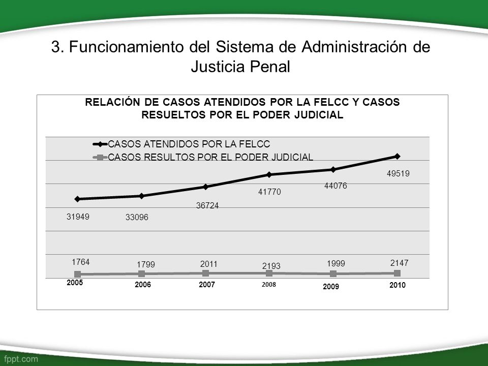 PRESIÓN SOCIAL Inseguridad Ciudadana, retardación de justicia, falta de confianza en la justicia AUSENCIA DE MEDIDAS DE PROTECCIÓN A LOS JUECES POR LAS DECISIONES ADOPTADAS: -LOJ Nº 25, suspensión de autoridades a sola imputación formal.