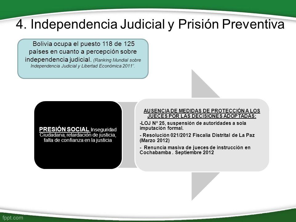 PRESIÓN SOCIAL Inseguridad Ciudadana, retardación de justicia, falta de confianza en la justicia AUSENCIA DE MEDIDAS DE PROTECCIÓN A LOS JUECES POR LA