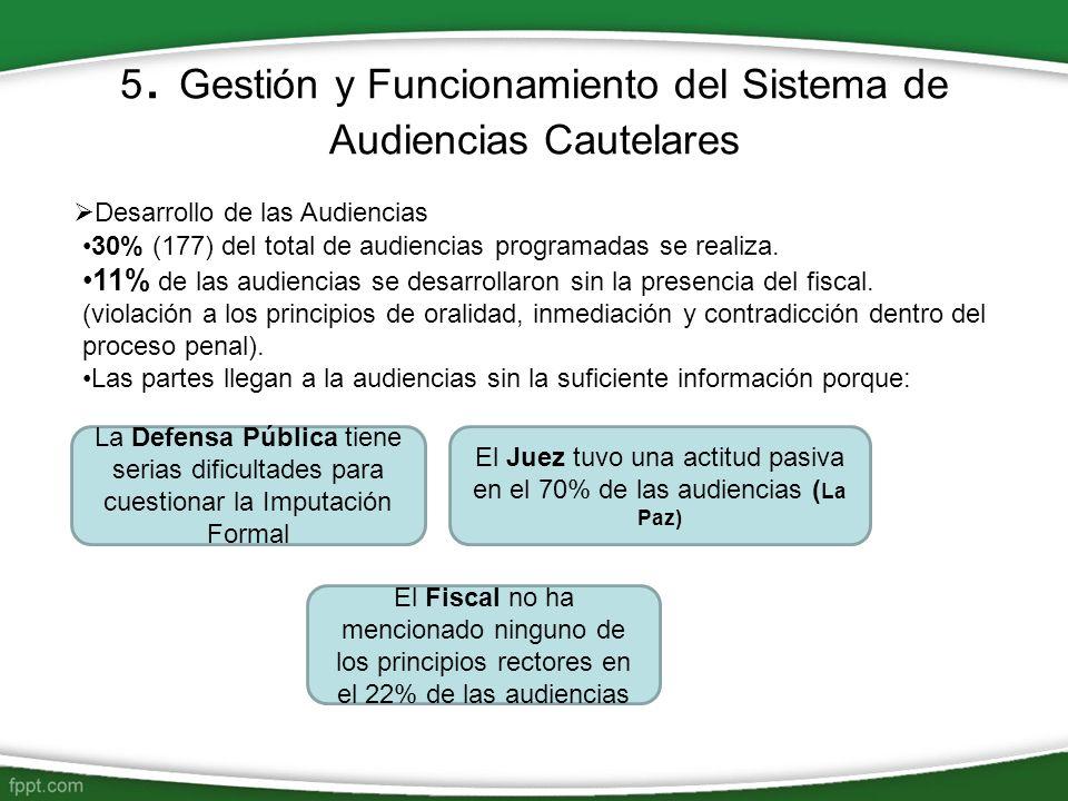 5. Gestión y Funcionamiento del Sistema de Audiencias Cautelares Desarrollo de las Audiencias 30% (177) del total de audiencias programadas se realiza