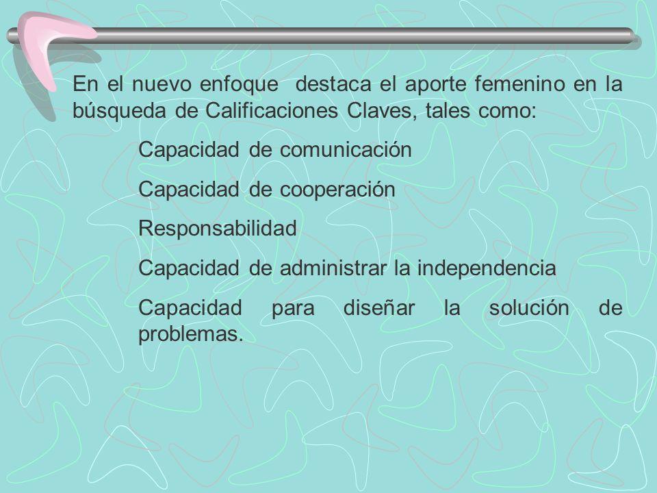 En el nuevo enfoque destaca el aporte femenino en la búsqueda de Calificaciones Claves, tales como: Capacidad de comunicación Capacidad de cooperación Responsabilidad Capacidad de administrar la independencia Capacidad para diseñar la solución de problemas.