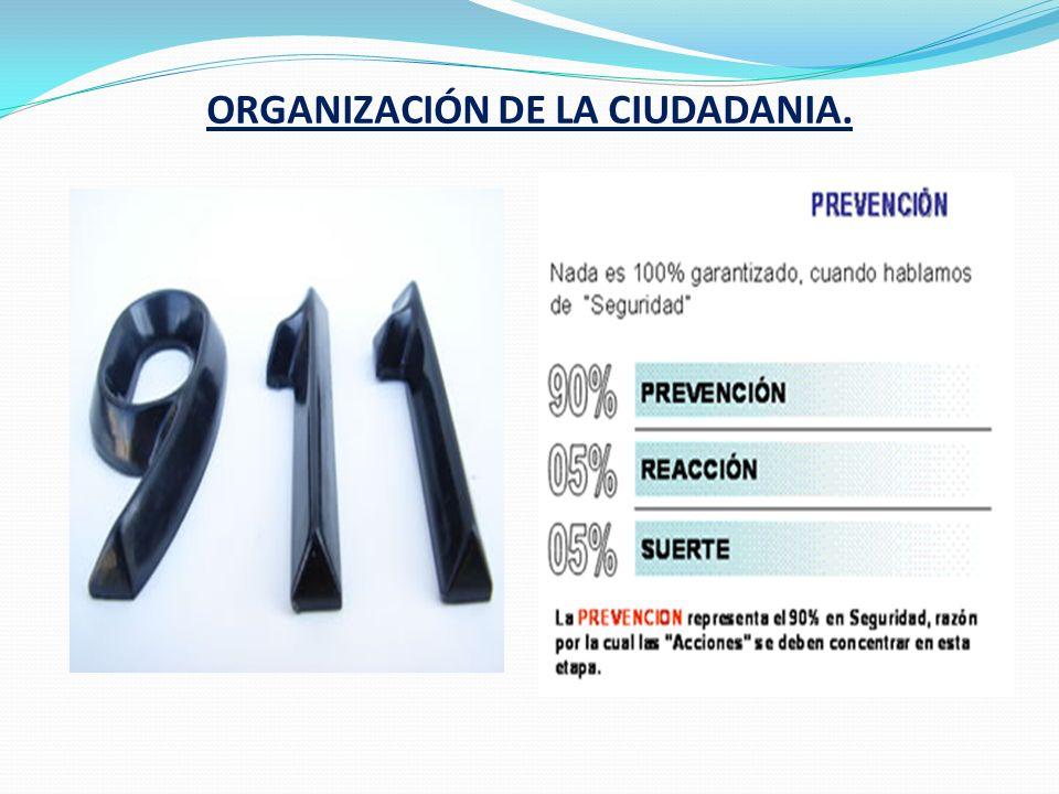ORGANIZACIÓN DE LA CIUDADANIA.