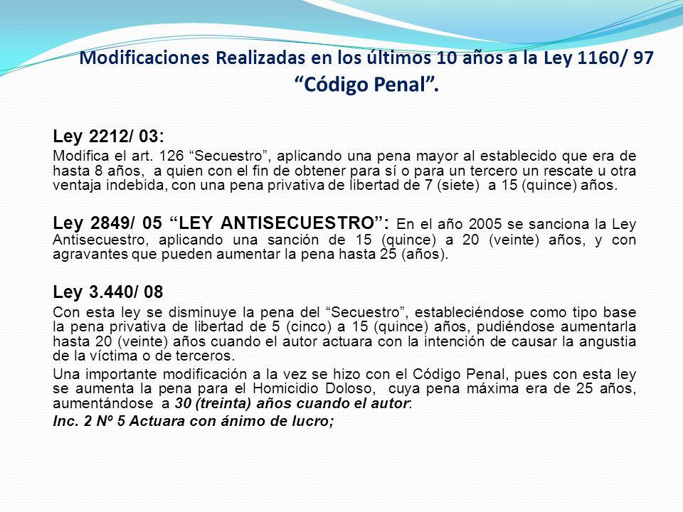Modificaciones Realizadas en los últimos 10 años a la Ley 1160/ 97 Código Penal.