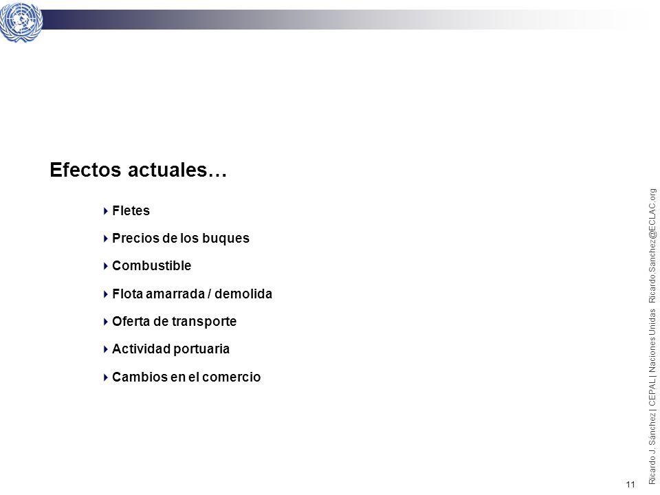 10 Ricardo J. Sánchez | CEPAL | Naciones Unidas Ricardo.Sanchez@ECLAC.org Tanker: demanda vs.