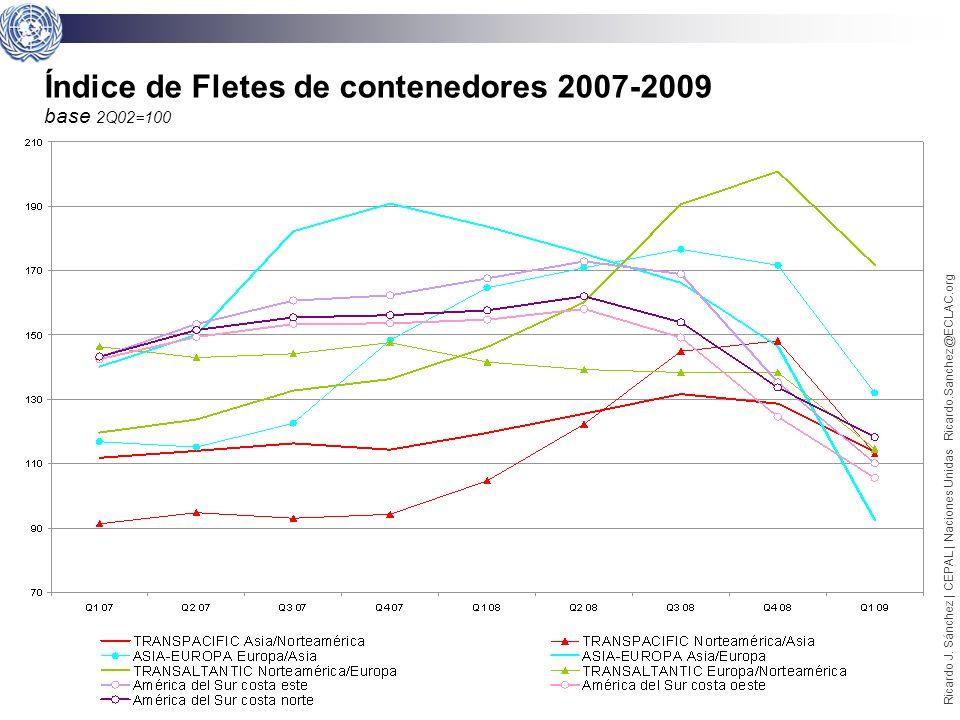 12 Ricardo J. Sánchez | CEPAL | Naciones Unidas Ricardo.Sanchez@ECLAC.org Fletes de contenedores 2001-2009, base 2Q2002=100