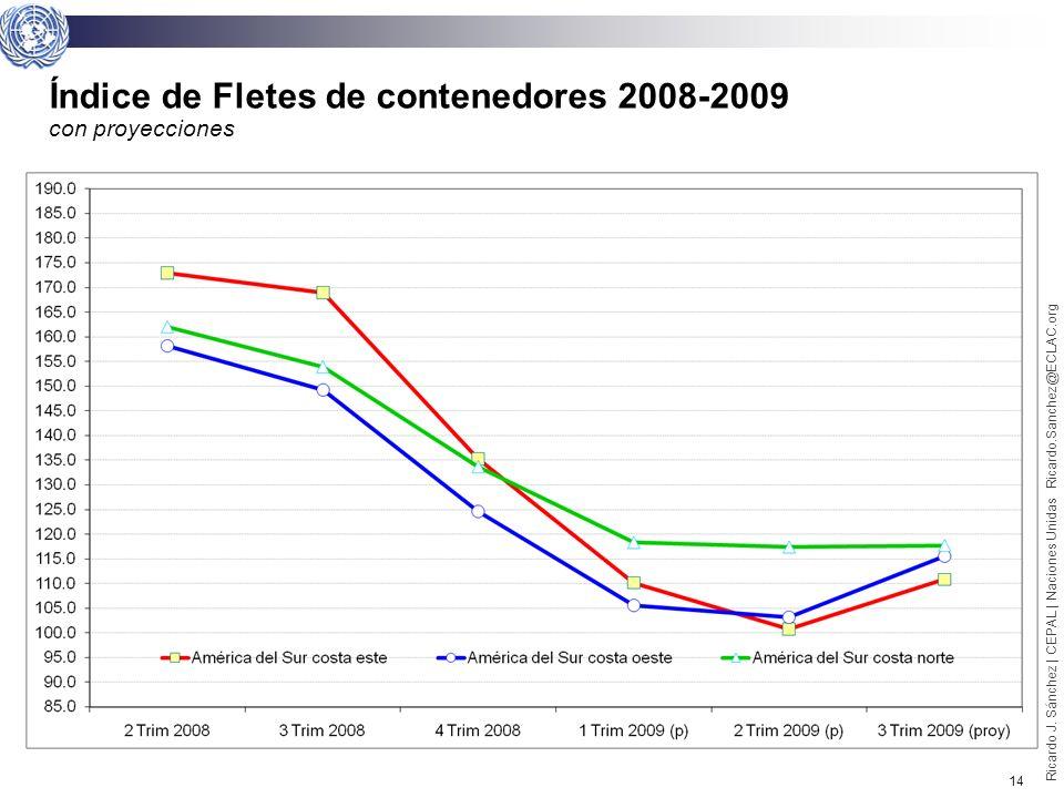 13 Ricardo J. Sánchez | CEPAL | Naciones Unidas Ricardo.Sanchez@ECLAC.org Índice de Fletes de contenedores 2007-2009 base 2Q02=100