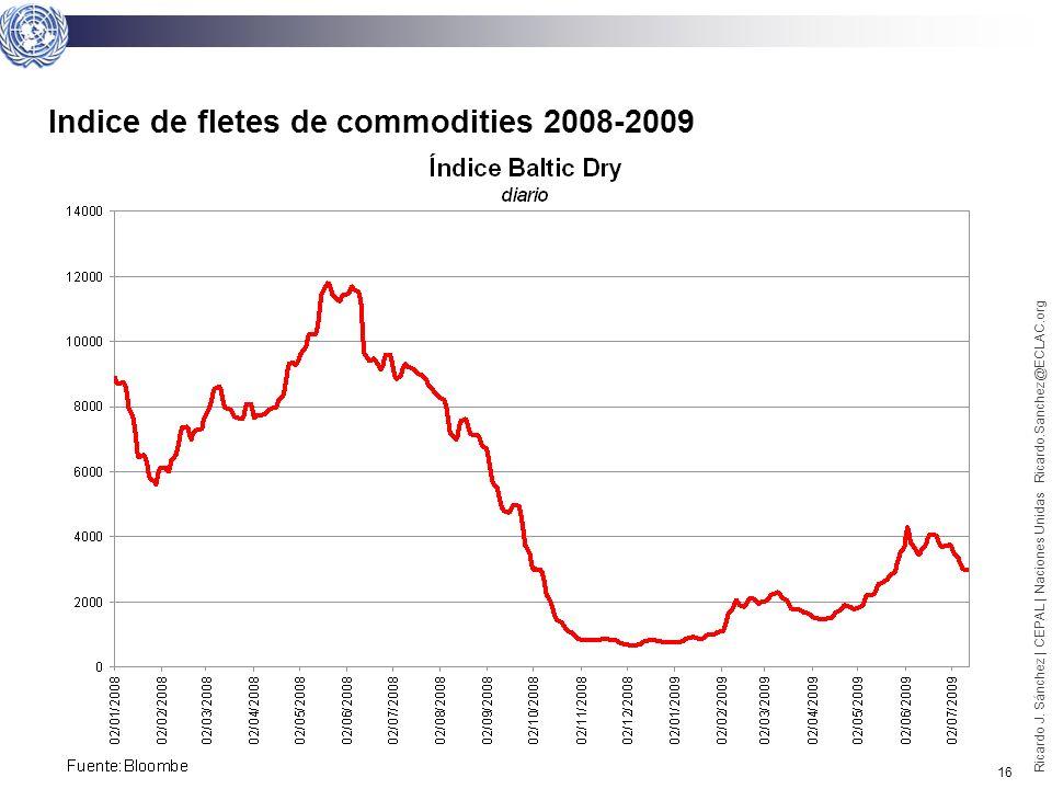15 Ricardo J. Sánchez | CEPAL | Naciones Unidas Ricardo.Sanchez@ECLAC.org Índice de fletes de commodities 2003-2009