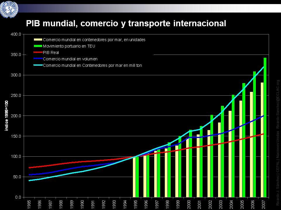 1 Ricardo J. Sánchez | CEPAL | Naciones Unidas Ricardo.Sanchez@ECLAC.org El largo plazo en la industria marítima
