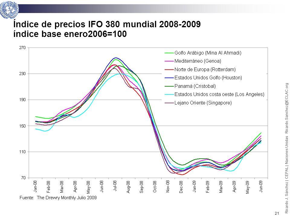20 Ricardo J. Sánchez | CEPAL | Naciones Unidas Ricardo.Sanchez@ECLAC.org Índice de precios buques tankers nuevos y de arriendo 2001-2009