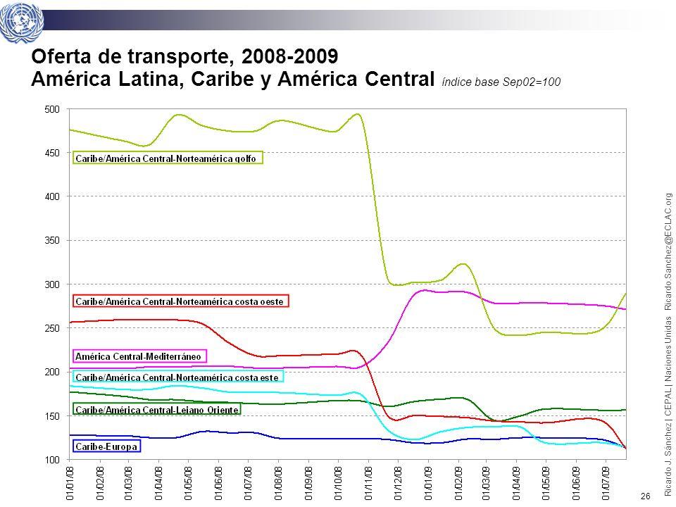 25 Ricardo J. Sánchez | CEPAL | Naciones Unidas Ricardo.Sanchez@ECLAC.org Oferta de transporte, 2008-2009 América Latina, costa oeste índice base Sep0