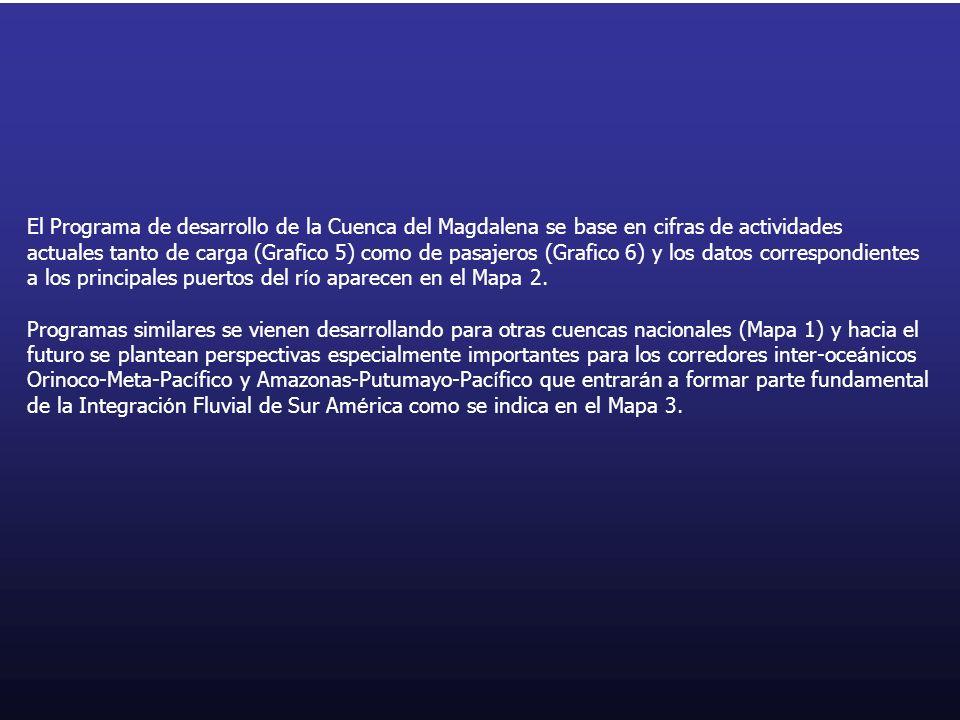 El Programa de desarrollo de la Cuenca del Magdalena se base en cifras de actividades actuales tanto de carga (Grafico 5) como de pasajeros (Grafico 6