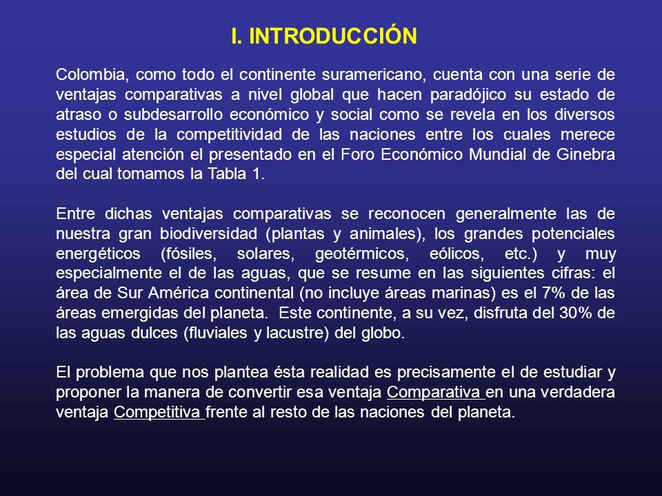 I. INTRODUCCIÓN Colombia, como todo el continente suramericano, cuenta con una serie de ventajas comparativas a nivel global que hacen paradójico su e