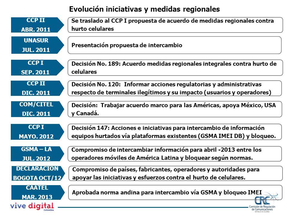Se traslado al CCP I propuesta de acuerdo de medidas regionales contra hurto celulares CCP II ABR.