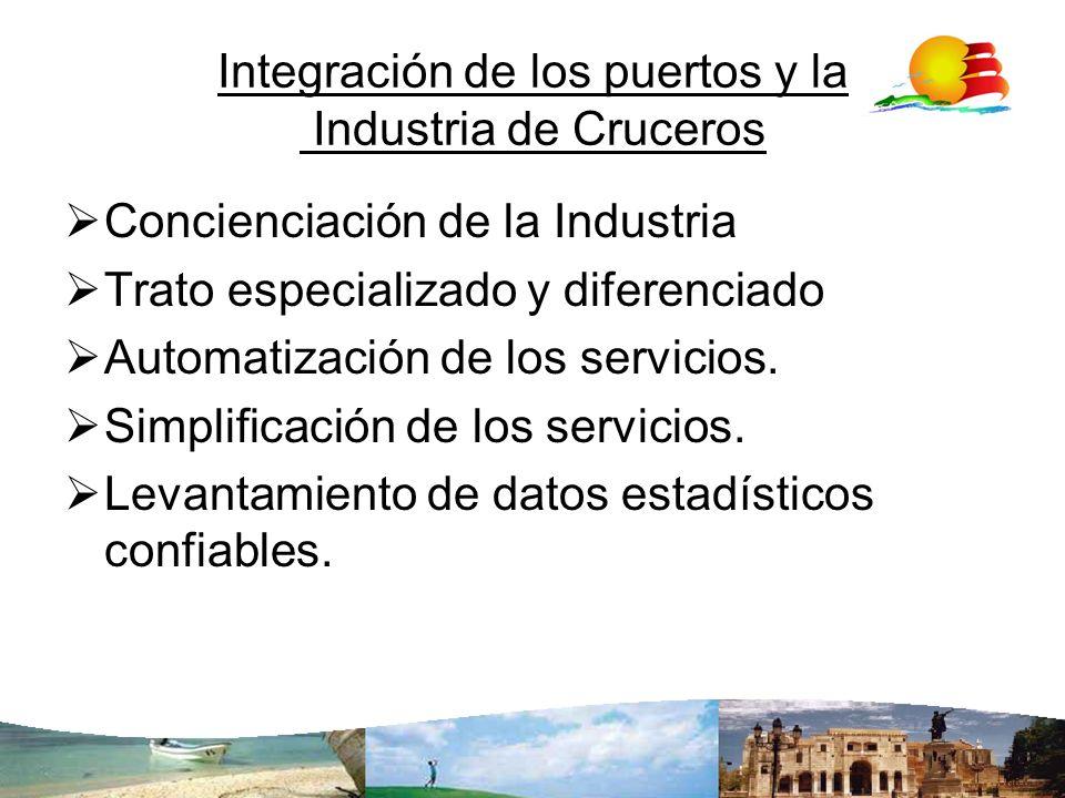 Integración de los puertos y la Industria de Cruceros Concienciación de la Industria Trato especializado y diferenciado Automatización de los servicio