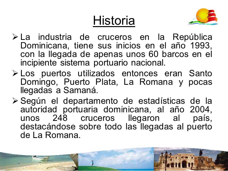Historia La industria de cruceros en la República Dominicana, tiene sus inicios en el año 1993, con la llegada de apenas unos 60 barcos en el incipien