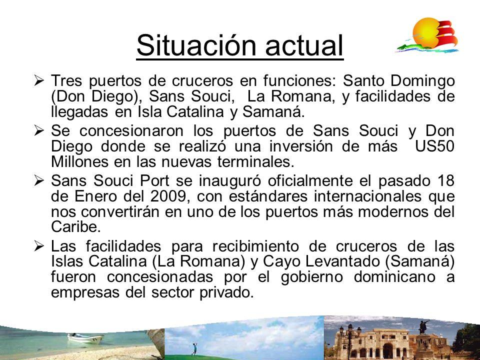 Situación actual Tres puertos de cruceros en funciones: Santo Domingo (Don Diego), Sans Souci, La Romana, y facilidades de llegadas en Isla Catalina y