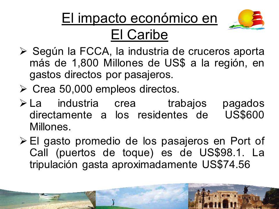 El impacto económico en El Caribe Según la FCCA, la industria de cruceros aporta más de 1,800 Millones de US$ a la región, en gastos directos por pasa