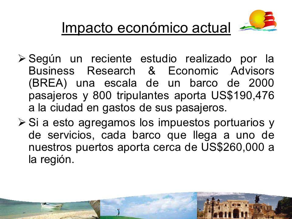 Impacto económico actual Según un reciente estudio realizado por la Business Research & Economic Advisors (BREA) una escala de un barco de 2000 pasaje