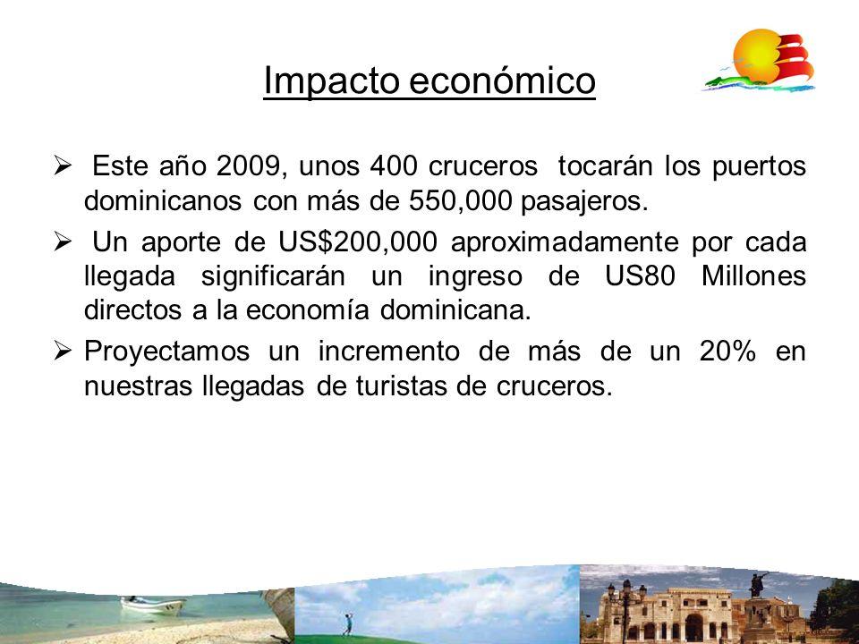 Impacto económico Este año 2009, unos 400 cruceros tocarán los puertos dominicanos con más de 550,000 pasajeros. Un aporte de US$200,000 aproximadamen