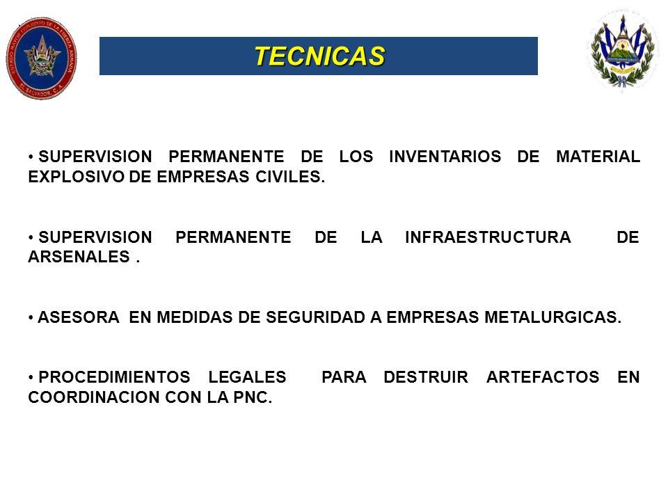 TECNICAS SUPERVISION PERMANENTE DE LOS INVENTARIOS DE MATERIAL EXPLOSIVO DE EMPRESAS CIVILES. SUPERVISION PERMANENTE DE LA INFRAESTRUCTURA DE ARSENALE