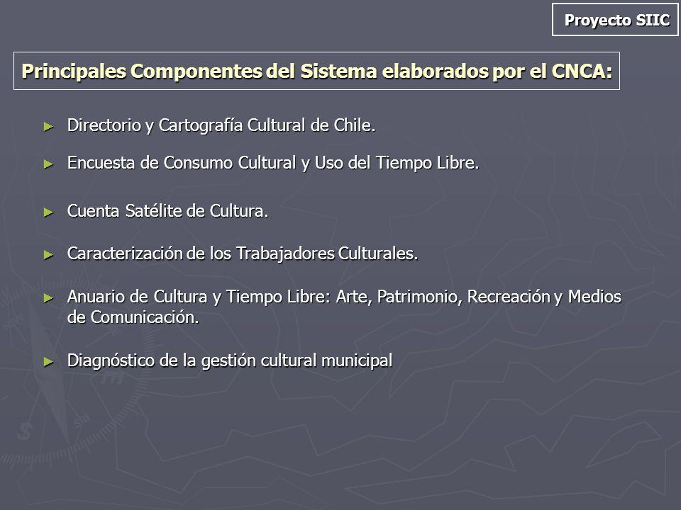 Principales Componentes del Sistema elaborados por el CNCA: Directorio y Cartografía Cultural de Chile. Directorio y Cartografía Cultural de Chile. En