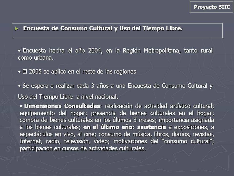 Encuesta de Consumo Cultural y Uso del Tiempo Libre. Encuesta de Consumo Cultural y Uso del Tiempo Libre. Encuesta hecha el año 2004, en la Región Met