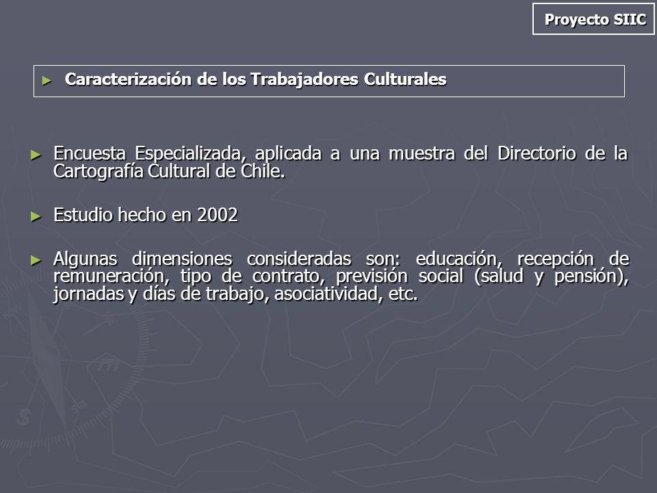 Caracterización de los Trabajadores Culturales Caracterización de los Trabajadores Culturales Encuesta Especializada, aplicada a una muestra del Direc