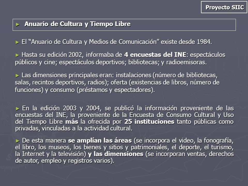 Anuario de Cultura y Tiempo Libre Anuario de Cultura y Tiempo Libre El Anuario de Cultura y Medios de Comunicación existe desde 1984. El Anuario de Cu
