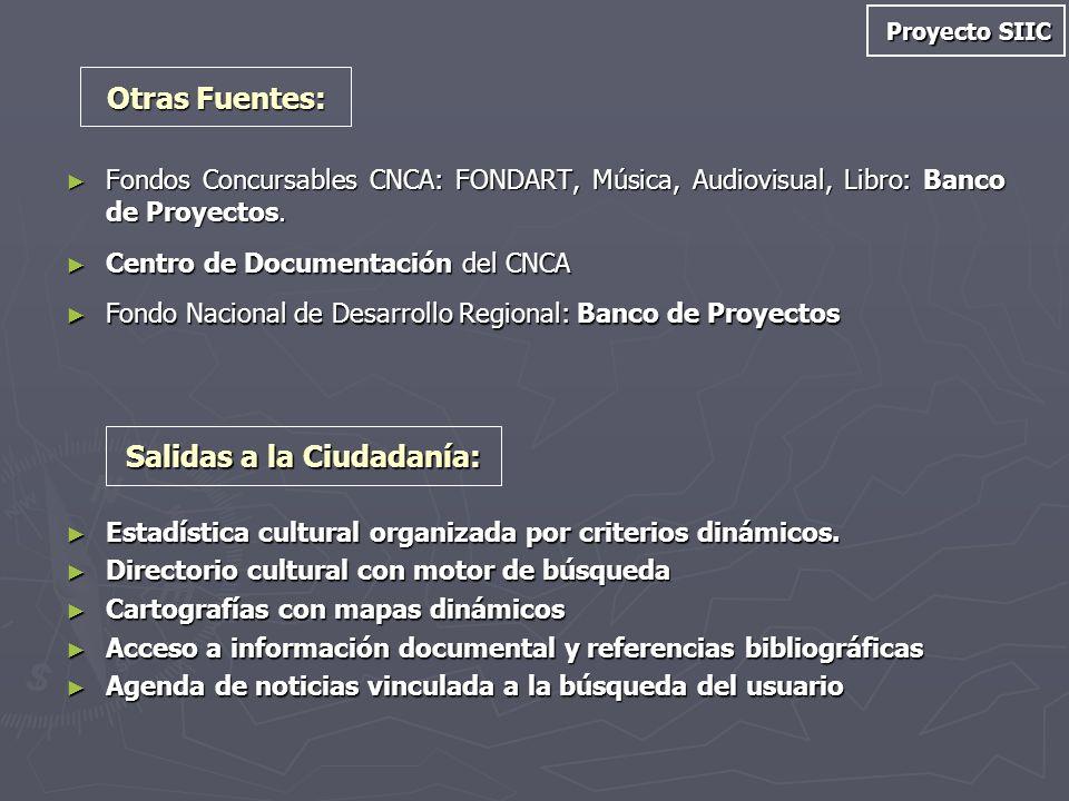 Otras Fuentes: Fondos Concursables CNCA: FONDART, Música, Audiovisual, Libro: Banco de Proyectos. Fondos Concursables CNCA: FONDART, Música, Audiovisu