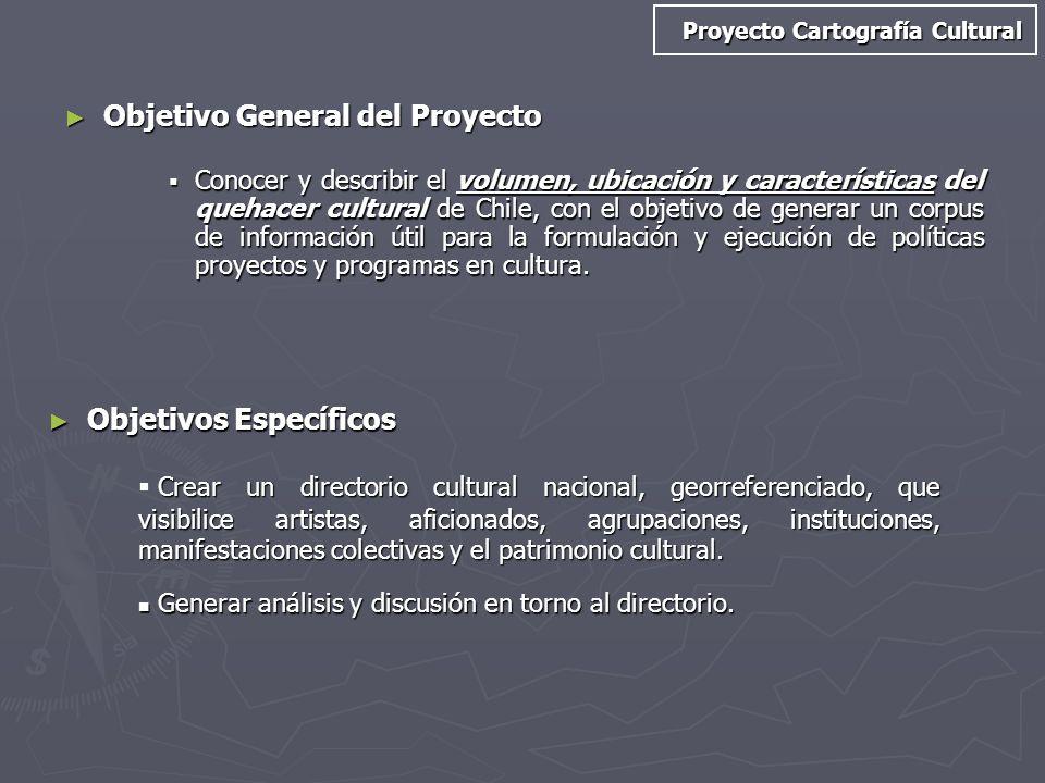 Objetivo General del Proyecto Objetivo General del Proyecto Proyecto Cartografía Cultural Conocer y describir el volumen, ubicación y características
