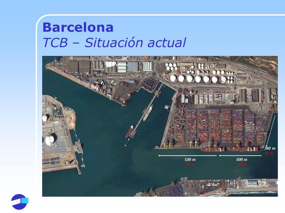 Barcelona TCB – Situación actual 520 m 16 m 500 m 14 m 360 m 12 m