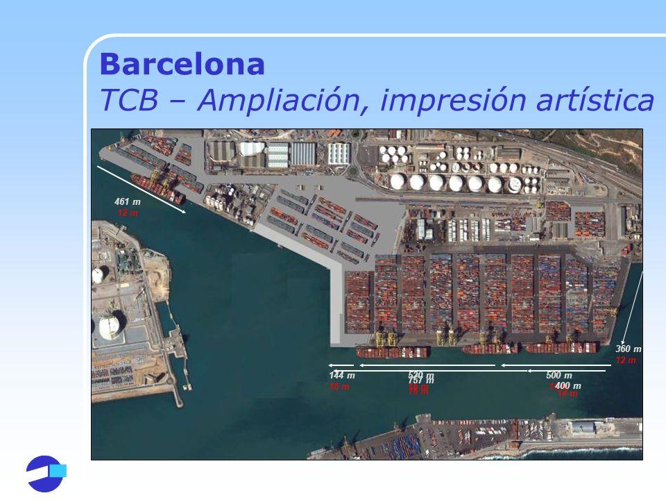 Barcelona TCB – Ampliación, impresión artística 360 m 12 m 500 m 14 m 520 m 16 m 144 m 16 m 461 m 12 m 757 m 16 m 400 m 14 m