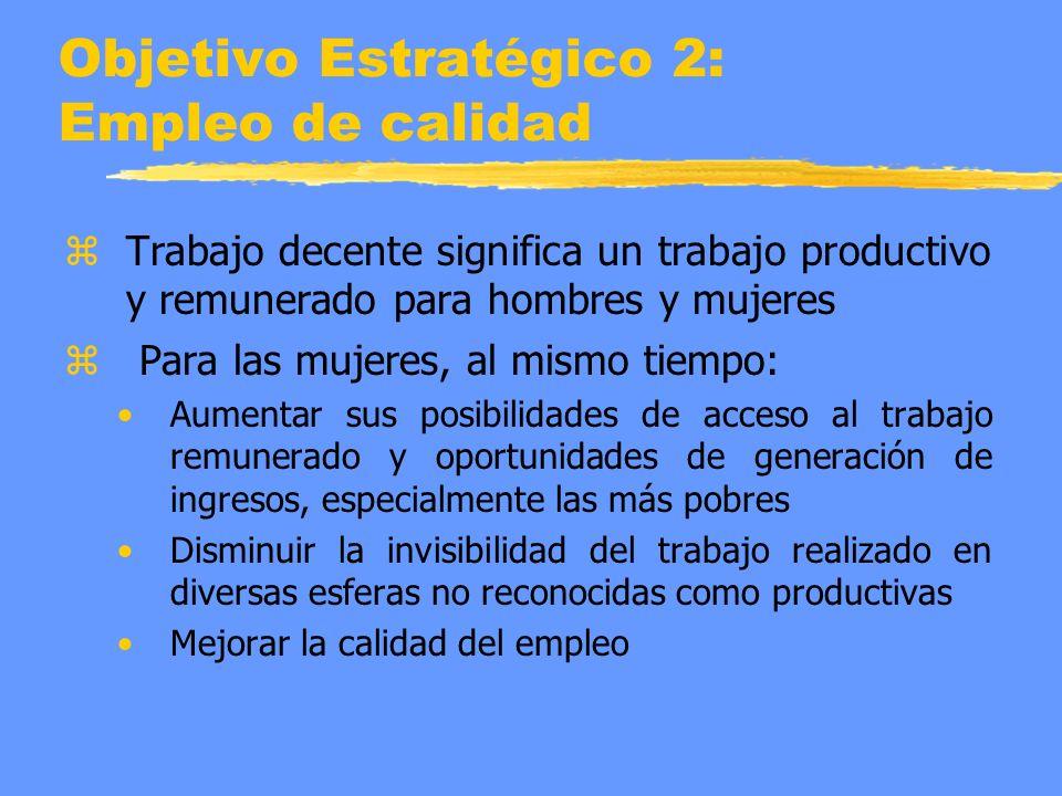 Objetivo Estratégico 2: Empleo de calidad z Trabajo decente significa un trabajo productivo y remunerado para hombres y mujeres z Para las mujeres, al
