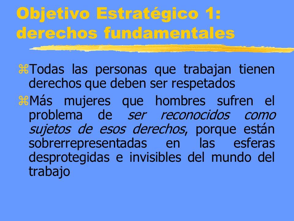 Objetivo Estratégico 1: derechos fundamentales z Todas las personas que trabajan tienen derechos que deben ser respetados z Más mujeres que hombres su