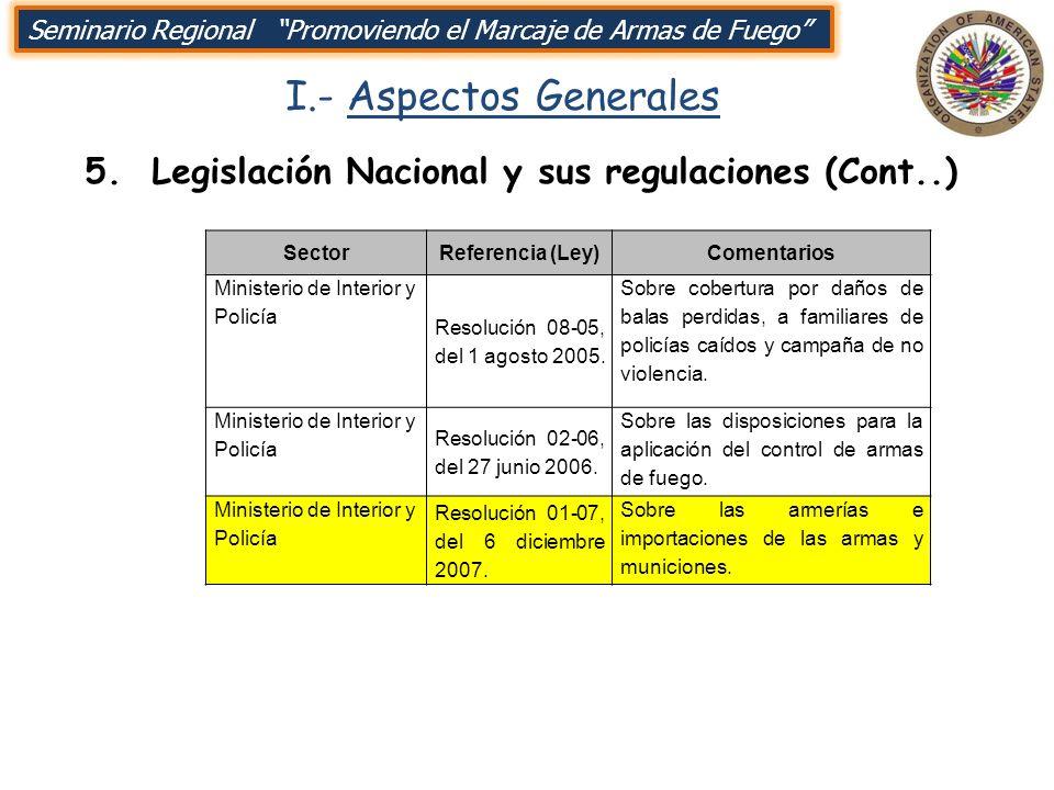 I.- Aspectos Generales SectorReferencia (Ley)Comentarios Ministerio de Interior y Policía Resolución 08-05, del 1 agosto 2005. Sobre cobertura por dañ