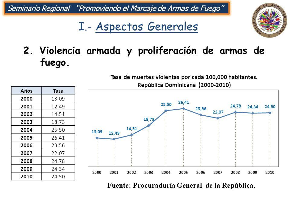 I.- Aspectos Generales 2. Violencia armada y proliferación de armas de fuego. AñosTasa 200013.09 200112.49 200214.51 200318.73 200425.50 200526.41 200