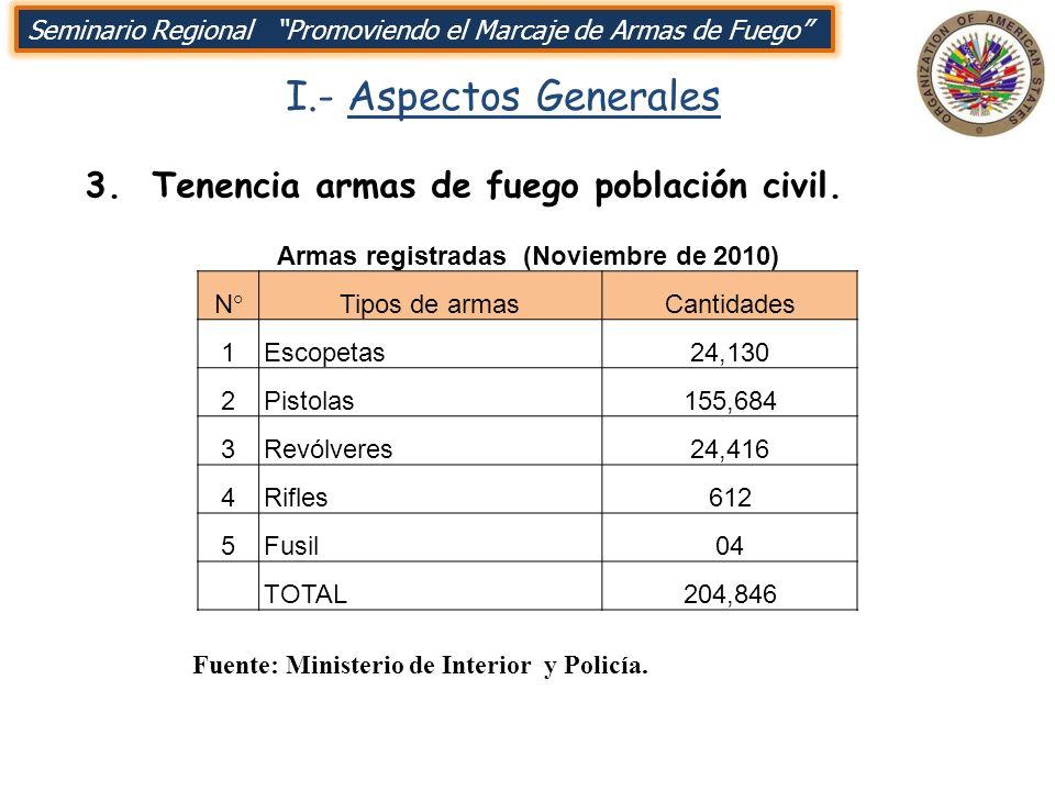 I.- Aspectos Generales 3. Tenencia armas de fuego población civil. Seminario Regional Promoviendo el Marcaje de Armas de Fuego Armas registradas (Novi
