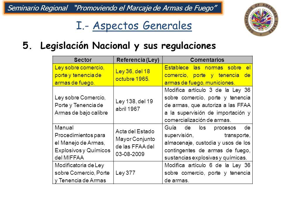 I.- Aspectos Generales 5. Legislación Nacional y sus regulaciones SectorReferencia (Ley)Comentarios Ley sobre comercio, porte y tenencia de armas de f