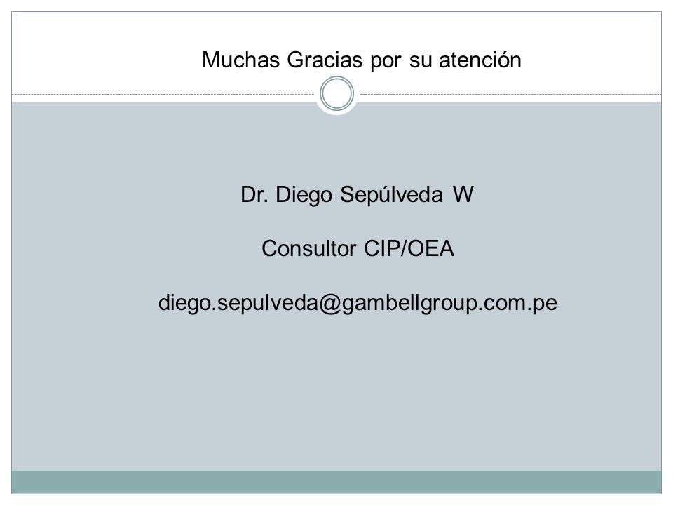 Muchas Gracias por su atención Dr.
