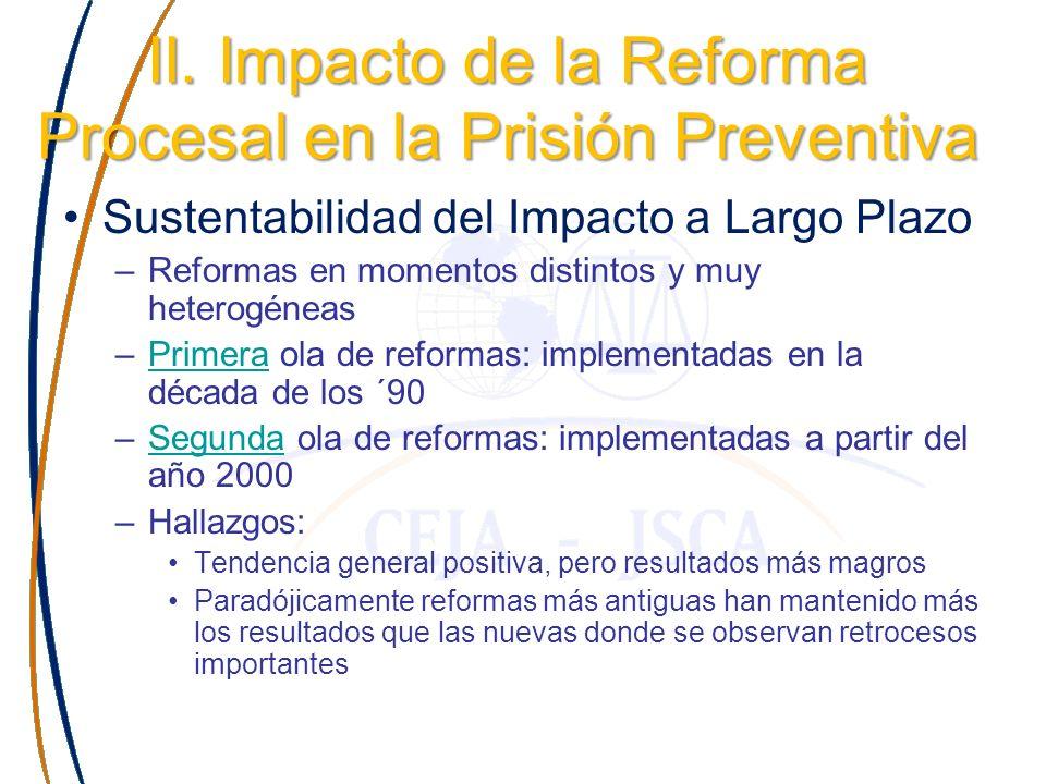 II. Impacto de la Reforma Procesal en la Prisión Preventiva Sustentabilidad del Impacto a Largo Plazo –Reformas en momentos distintos y muy heterogéne