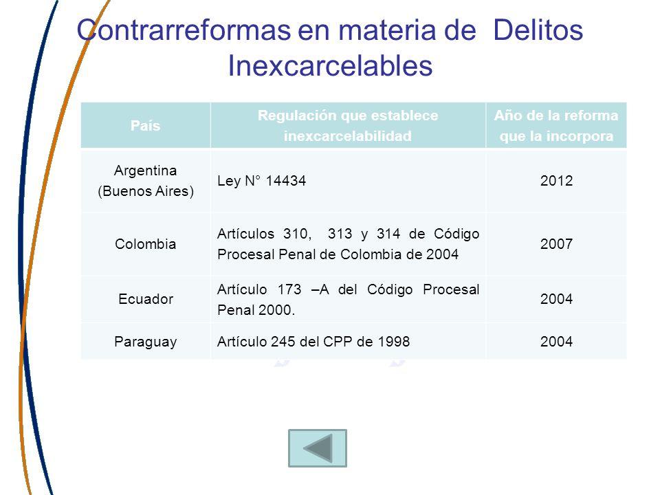 Contrarreformas en materia de Delitos Inexcarcelables País Regulación que establece inexcarcelabilidad Año de la reforma que la incorpora Argentina (B