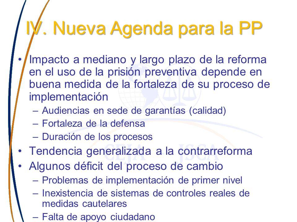 IV. Nueva Agenda para la PP Impacto a mediano y largo plazo de la reforma en el uso de la prisión preventiva depende en buena medida de la fortaleza d