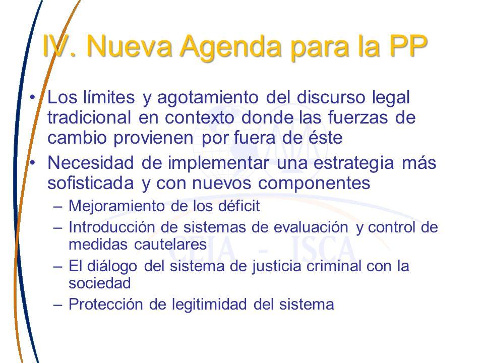 IV. Nueva Agenda para la PP Los límites y agotamiento del discurso legal tradicional en contexto donde las fuerzas de cambio provienen por fuera de és