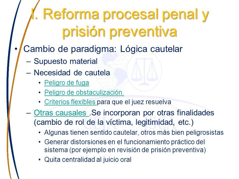 I. Reforma procesal penal y prisión preventiva Cambio de paradigma: Lógica cautelar –Supuesto material –Necesidad de cautela Peligro de fuga Peligro d