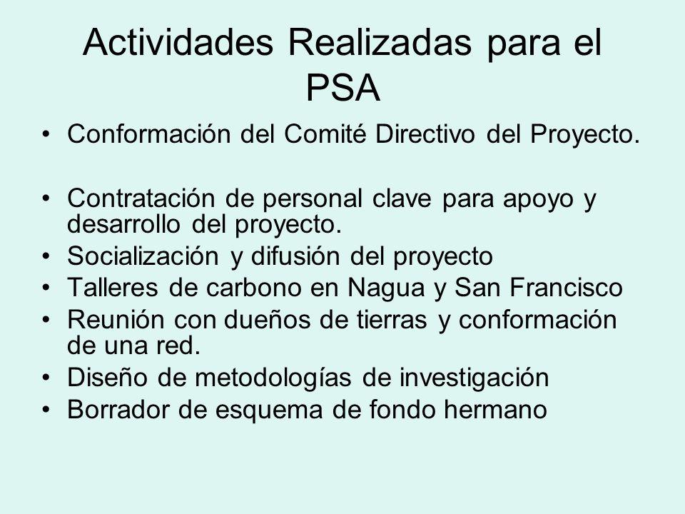 Actividades Realizadas para el PSA Conformación del Comité Directivo del Proyecto.