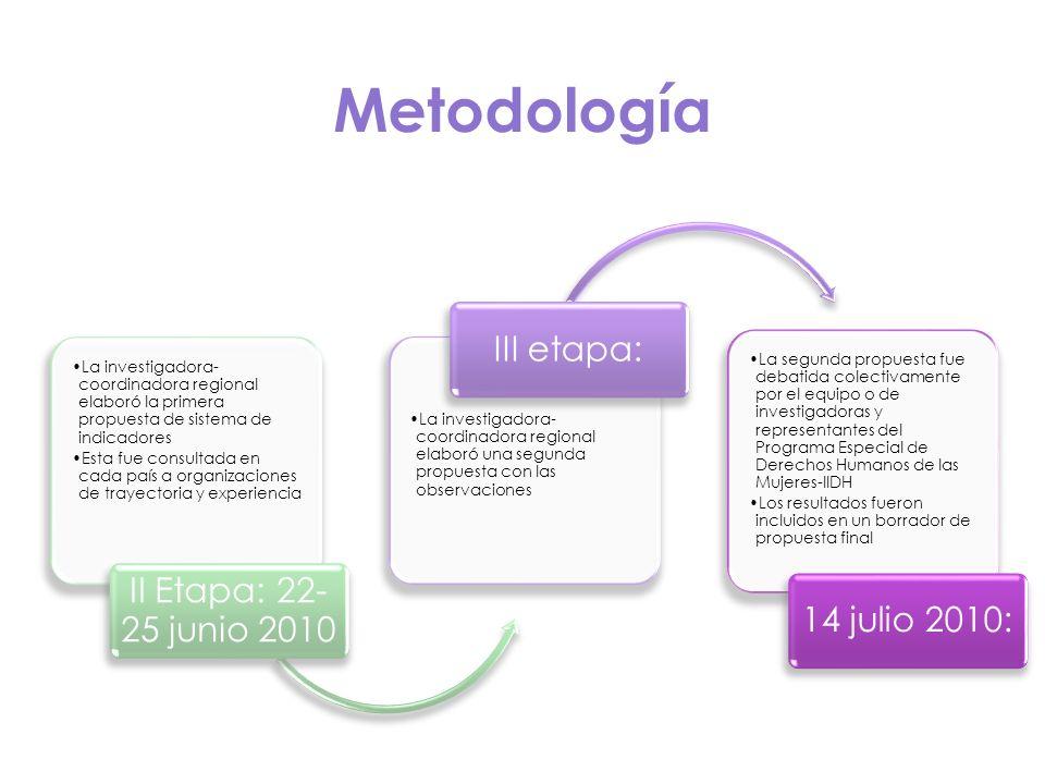 Metodología La investigadora- coordinadora regional elaboró la primera propuesta de sistema de indicadores Esta fue consultada en cada país a organiza