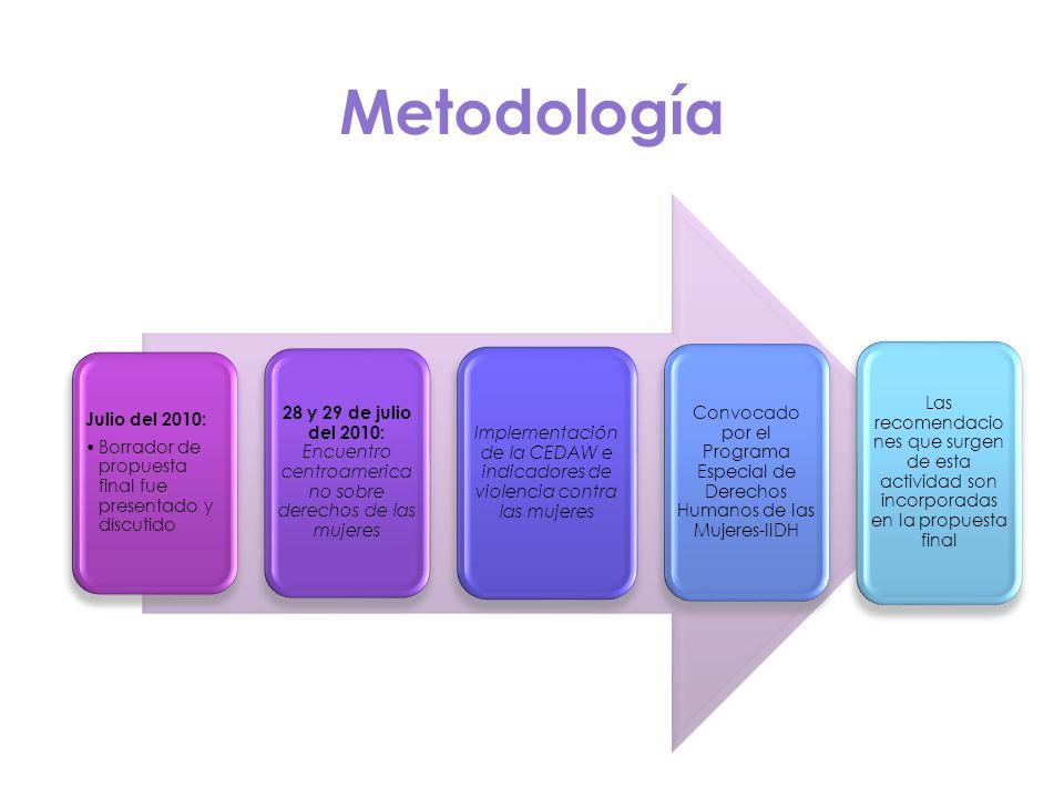 Metodología Julio del 2010: Borrador de propuesta final fue presentado y discutido 28 y 29 de julio del 2010: Encuentro centroamerica no sobre derecho